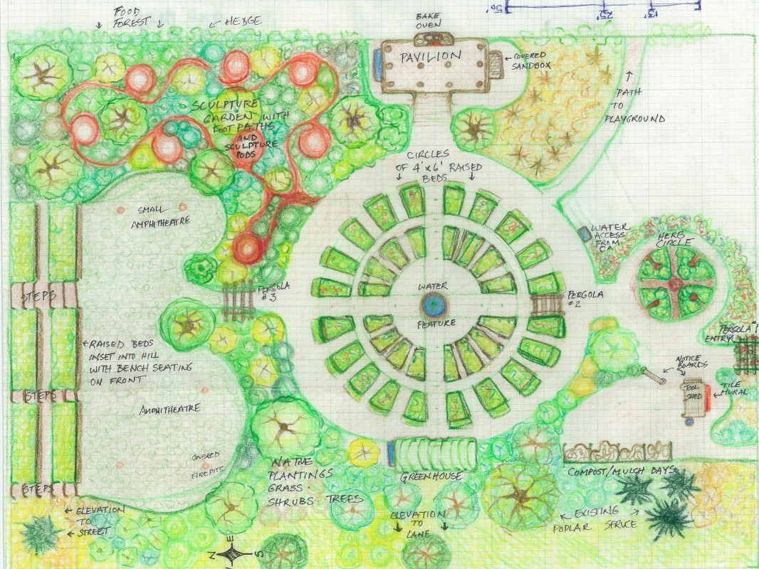 Planning a garden layout with free software and veggie for Landscape layout plan